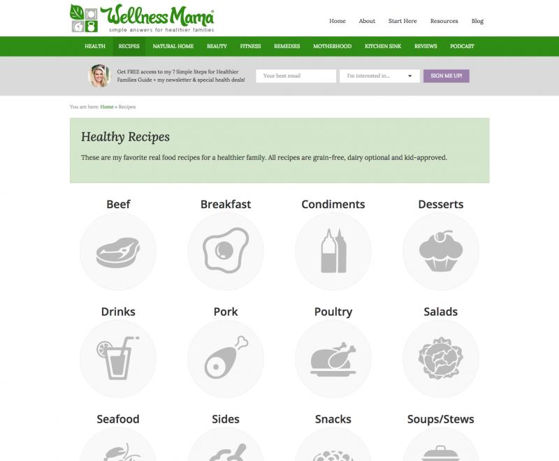 Wellness Mama Recipes